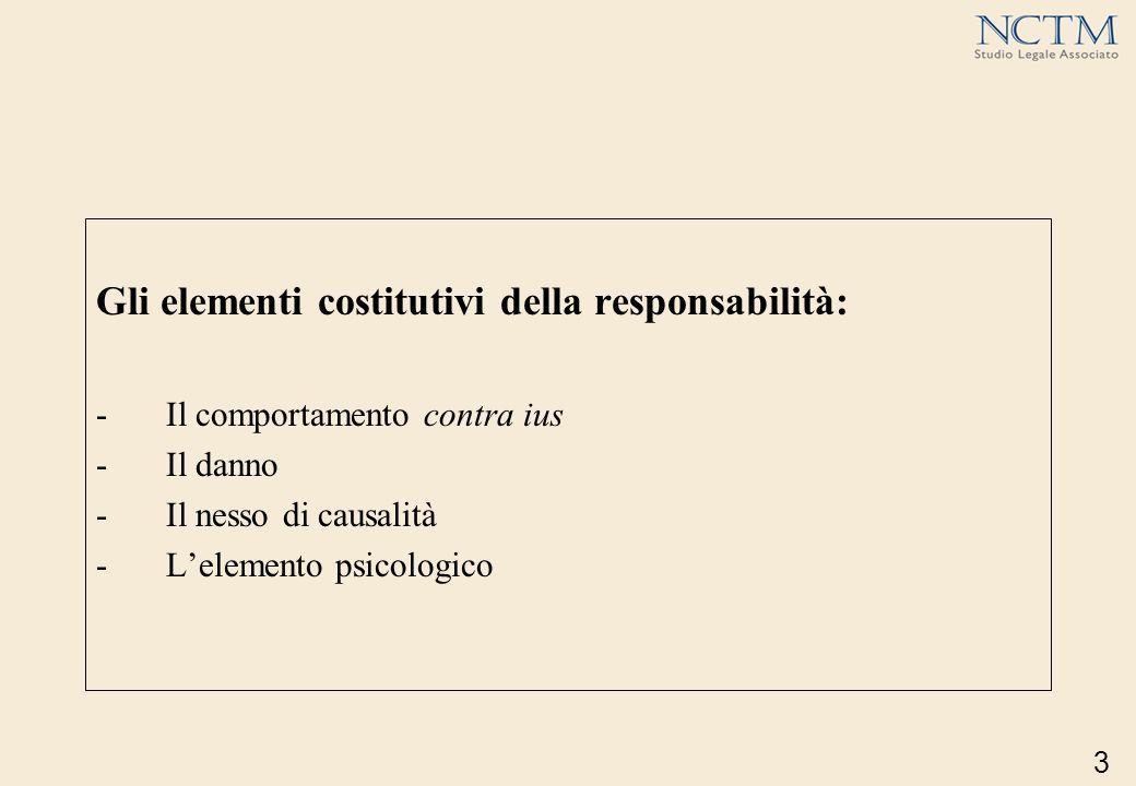 Gli elementi costitutivi della responsabilità: