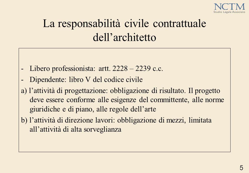 La responsabilità civile contrattuale dell'architetto