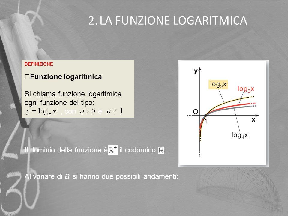 2. LA FUNZIONE LOGARITMICA