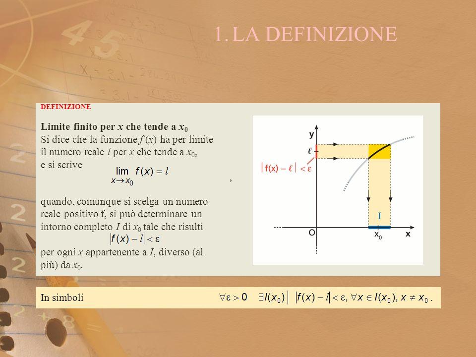 1. LA DEFINIZIONE Limite finito per x che tende a x0