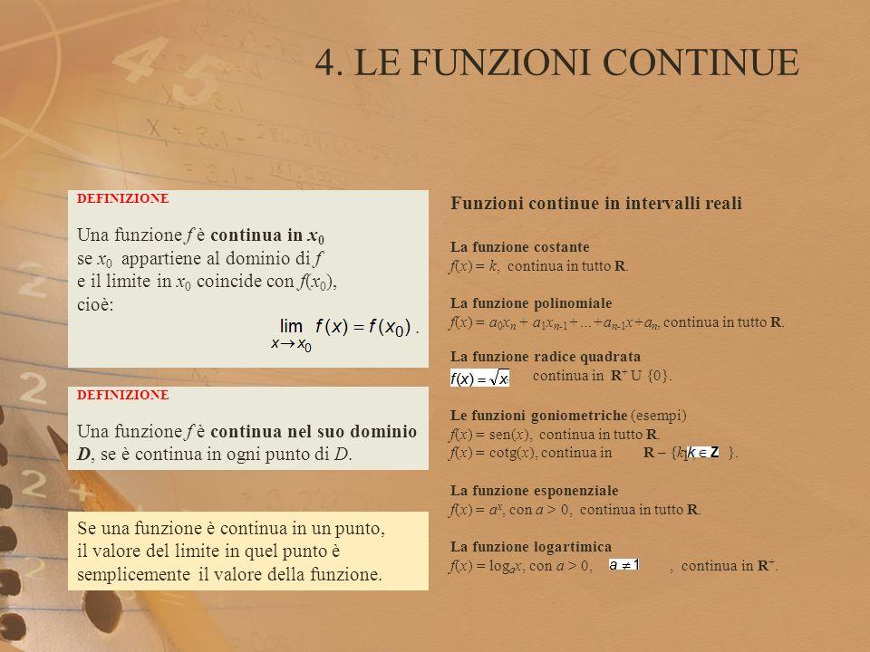 4. LE FUNZIONI CONTINUE DEFINIZIONE. Una funzione f è continua in x0.