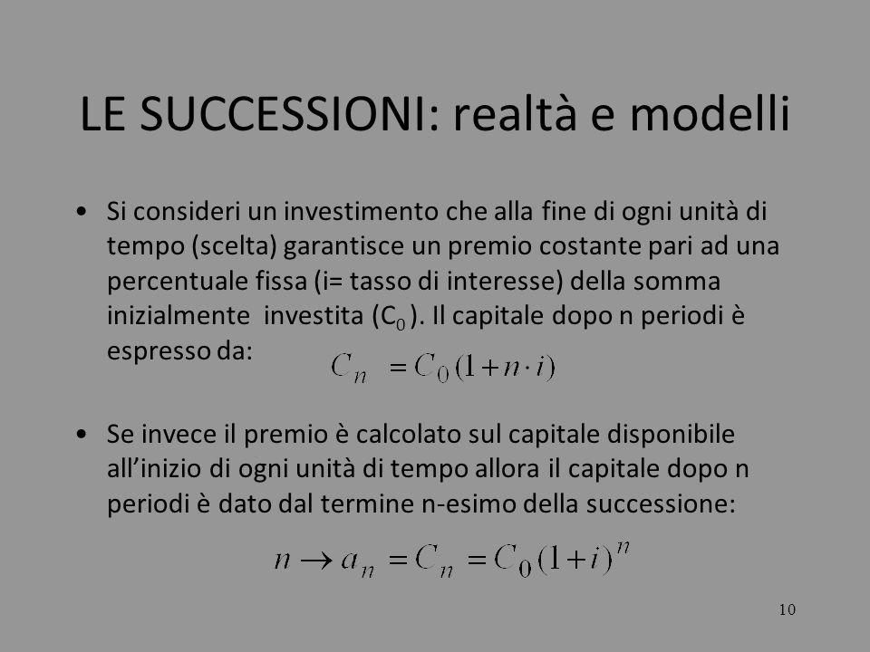 LE SUCCESSIONI: realtà e modelli