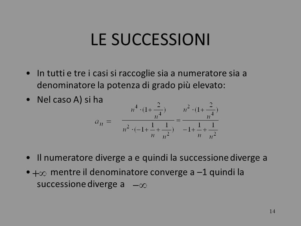 LE SUCCESSIONI In tutti e tre i casi si raccoglie sia a numeratore sia a denominatore la potenza di grado più elevato: