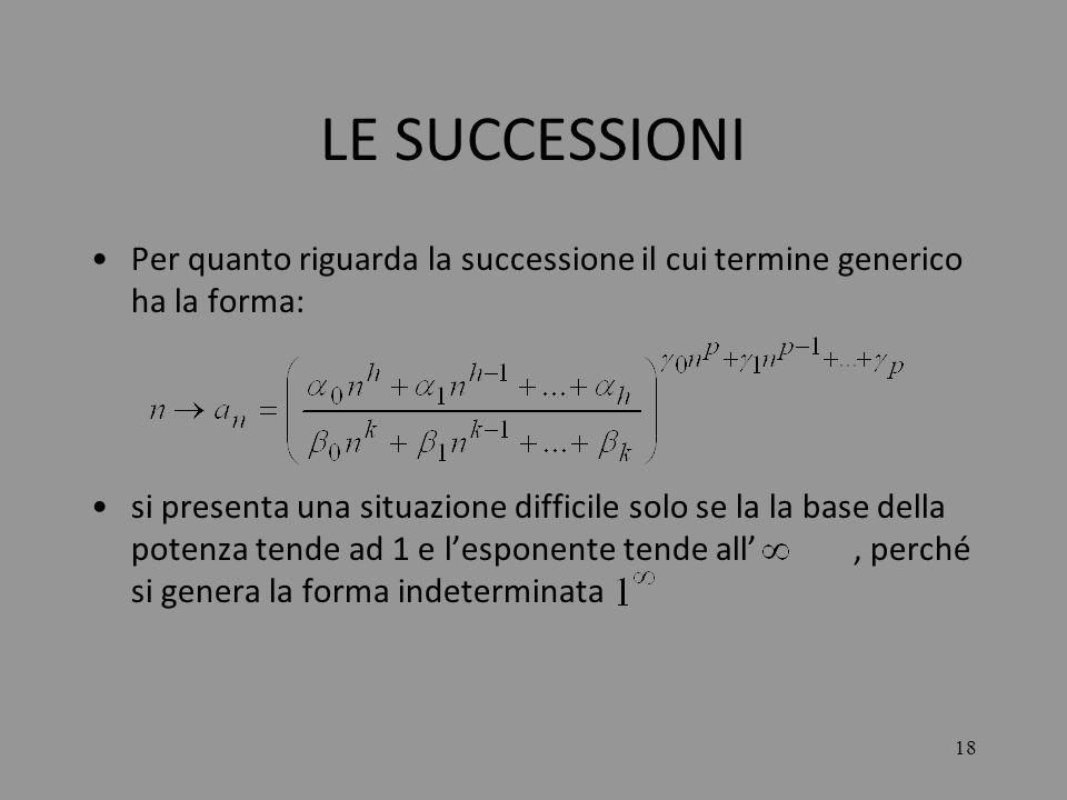 LE SUCCESSIONI Per quanto riguarda la successione il cui termine generico ha la forma: