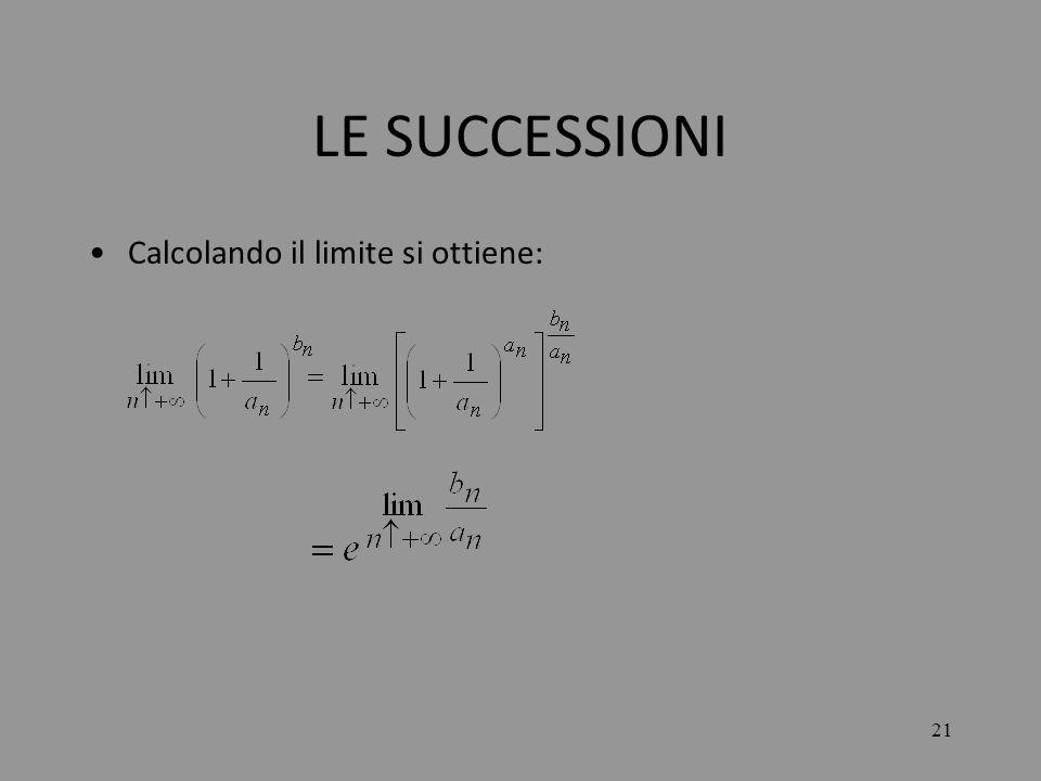 LE SUCCESSIONI Calcolando il limite si ottiene: