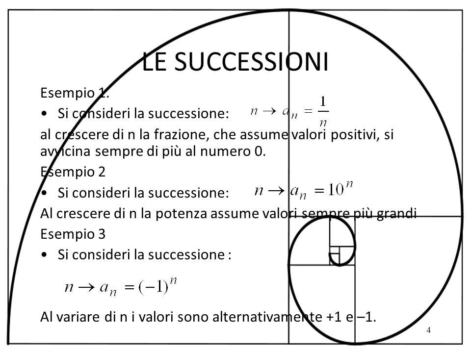 LE SUCCESSIONI Esempio 1. Si consideri la successione: