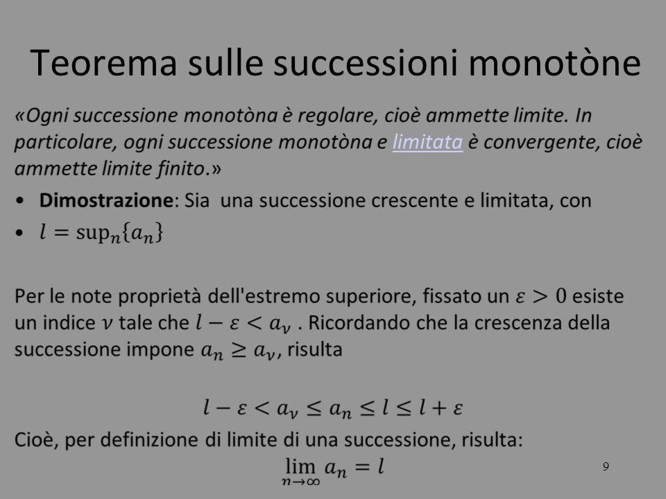Teorema sulle successioni monotòne