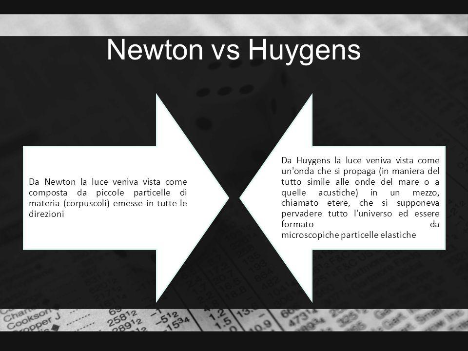 Newton vs Huygens Da Newton la luce veniva vista come composta da piccole particelle di materia (corpuscoli) emesse in tutte le direzioni.