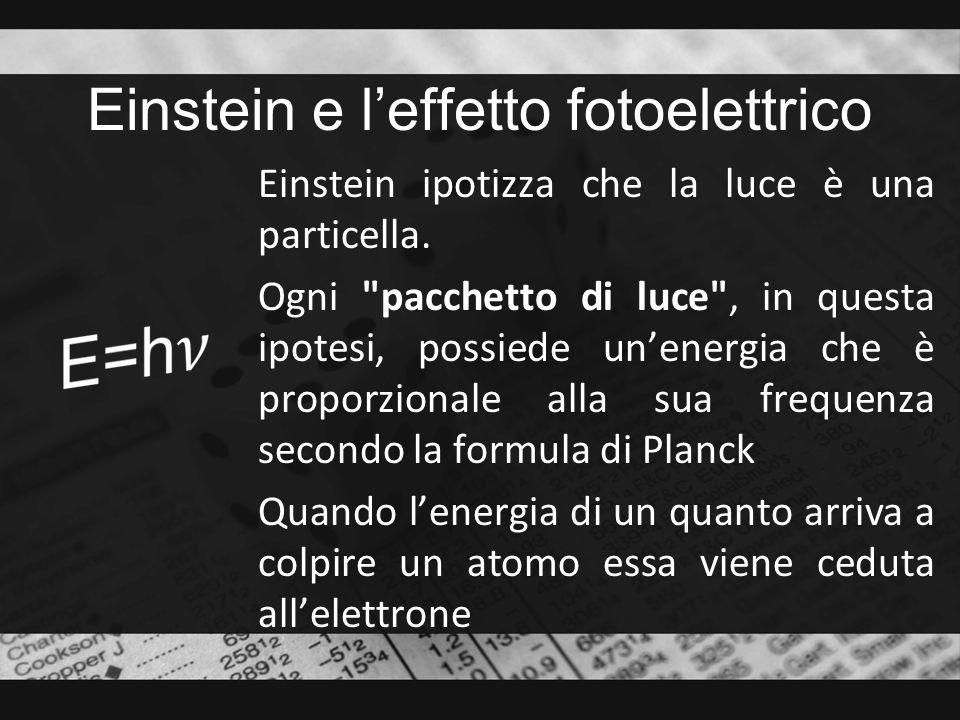 Einstein e l'effetto fotoelettrico