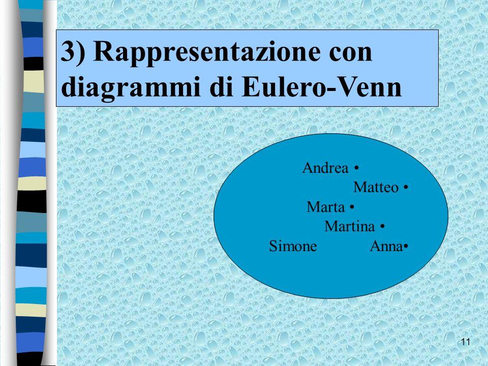 3) Rappresentazione con diagrammi di Eulero-Venn