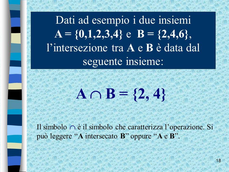 Dati ad esempio i due insiemi A = {0,1,2,3,4} e B = {2,4,6}, l'intersezione tra A e B è data dal seguente insieme: