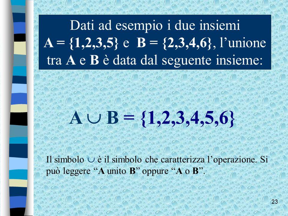 Dati ad esempio i due insiemi A = {1,2,3,5} e B = {2,3,4,6}, l'unione tra A e B è data dal seguente insieme: