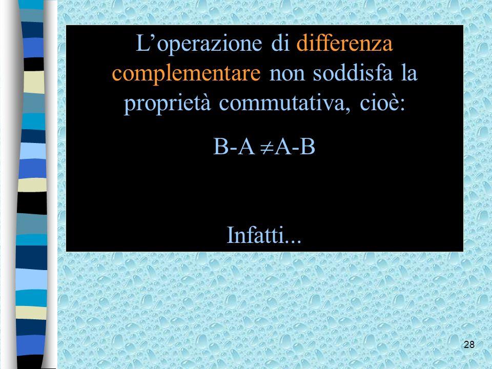 L'operazione di differenza complementare non soddisfa la proprietà commutativa, cioè: