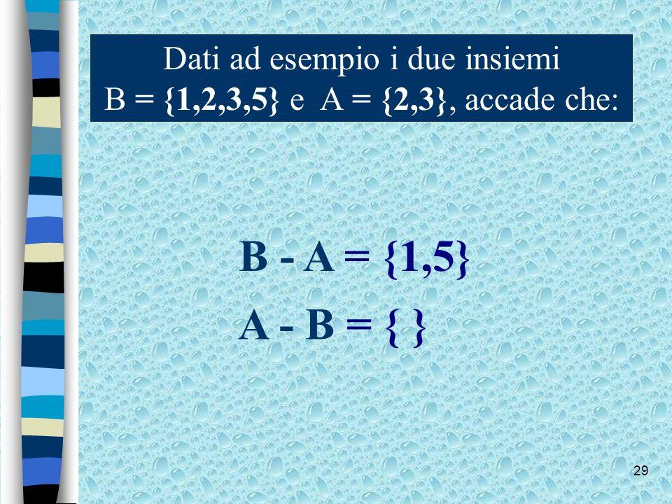 Dati ad esempio i due insiemi B = {1,2,3,5} e A = {2,3}, accade che: