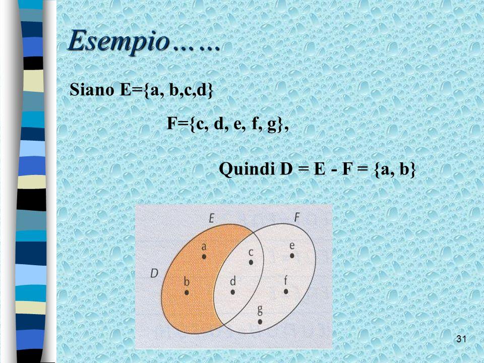 Esempio…… Siano E={a, b,c,d} F={c, d, e, f, g},