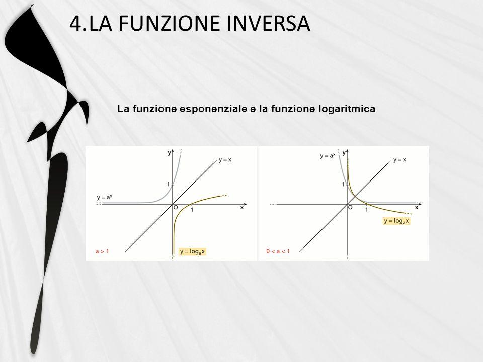 4. LA FUNZIONE INVERSA La funzione esponenziale e la funzione logaritmica