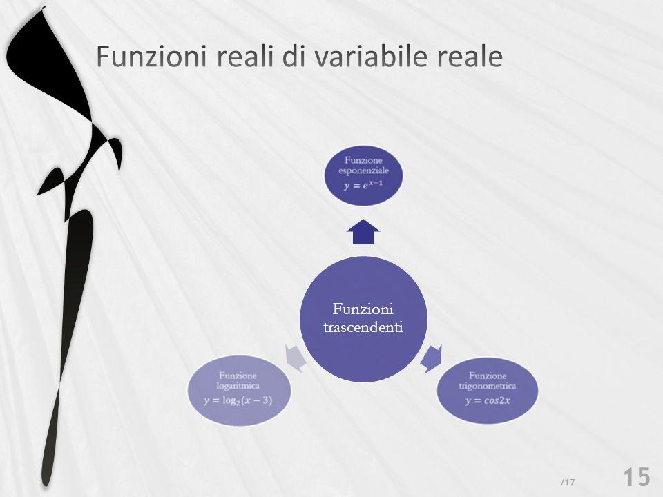 Funzioni reali di variabile reale