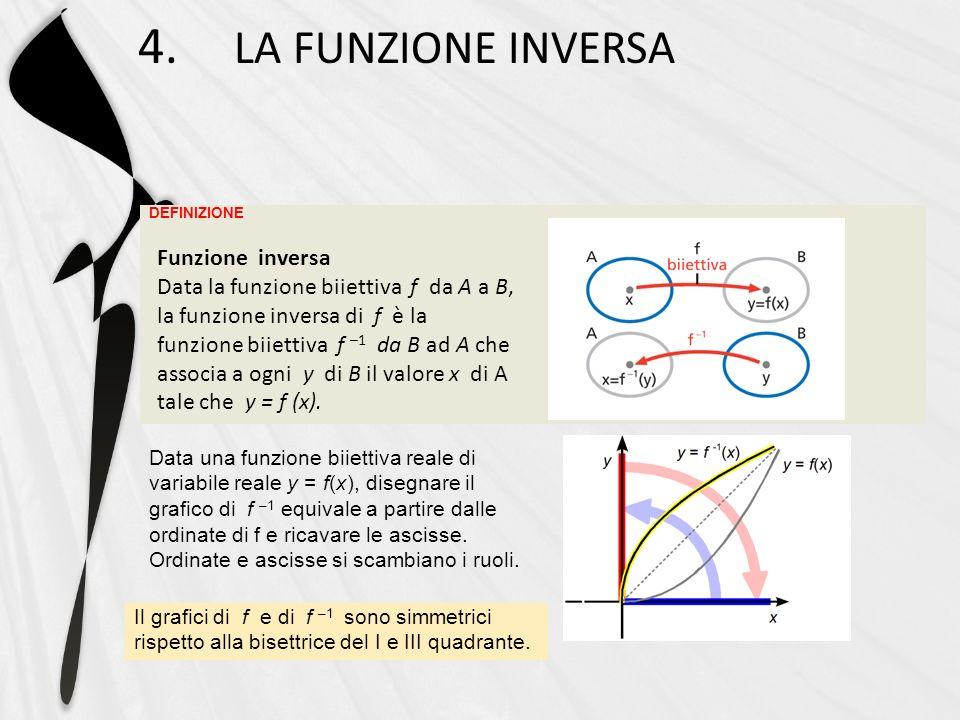 4. LA FUNZIONE INVERSA Funzione inversa
