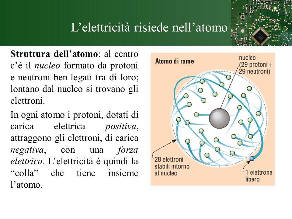 L'elettricità risiede nell'atomo