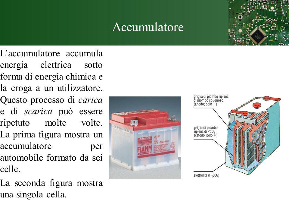 Accumulatore