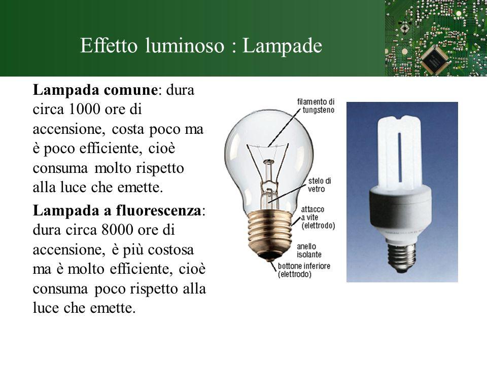 Effetto luminoso : Lampade