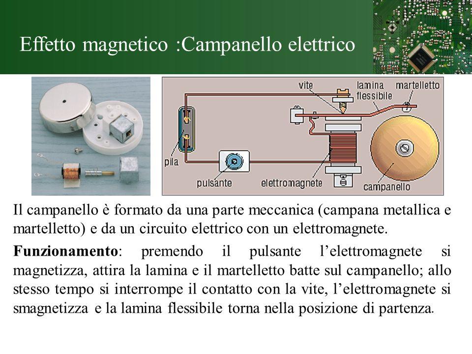 Effetto magnetico :Campanello elettrico