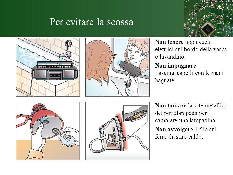 Per evitare la scossaNon tenere apparecchi elettrici sul bordo della vasca o lavandino. Non impugnare l'asciugacapelli con le mani bagnate.