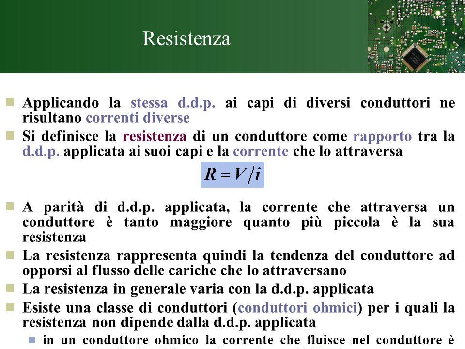 ResistenzaApplicando la stessa d.d.p. ai capi di diversi conduttori ne risultano correnti diverse.