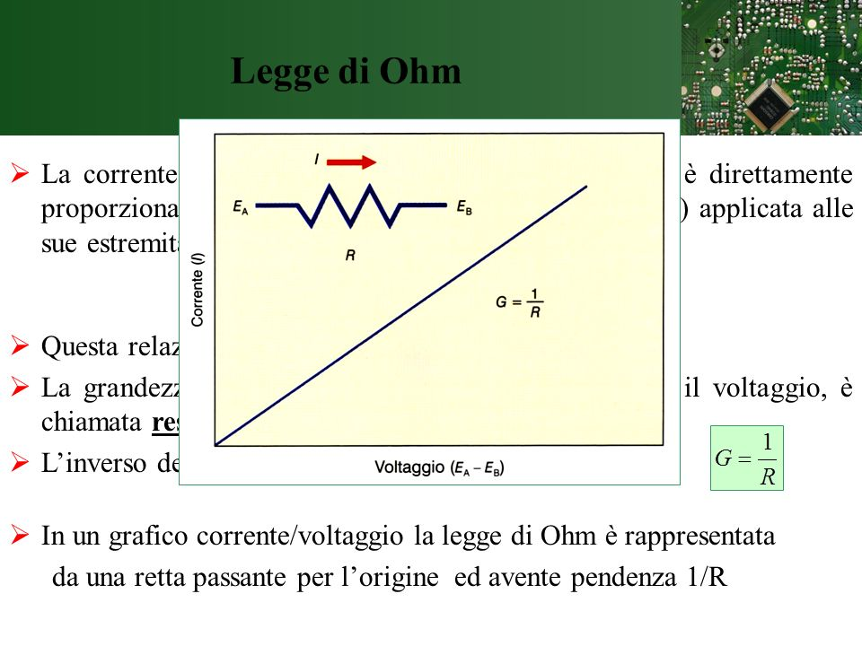 Legge di Ohm