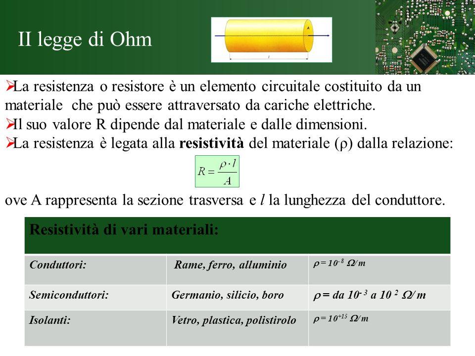 II legge di OhmLa resistenza o resistore è un elemento circuitale costituito da un materiale che può essere attraversato da cariche elettriche.