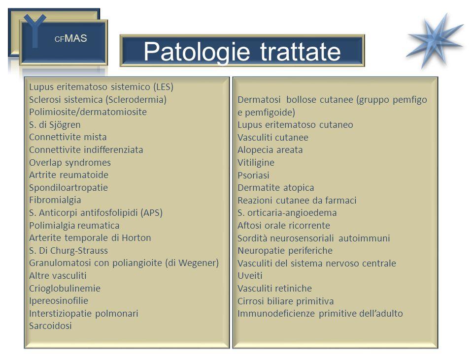 Patologie trattate Lupus eritematoso sistemico (LES)
