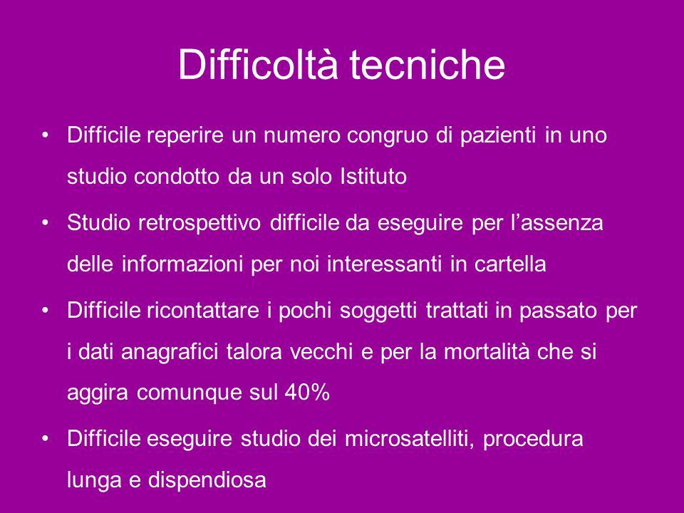 Difficoltà tecniche Difficile reperire un numero congruo di pazienti in uno studio condotto da un solo Istituto.