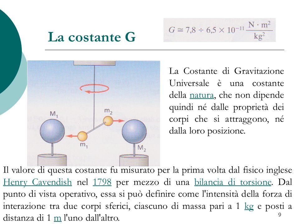Prof. Roberto Capone Dinamica del punto materiale