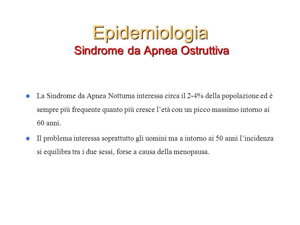 Epidemiologia Sindrome da Apnea Ostruttiva