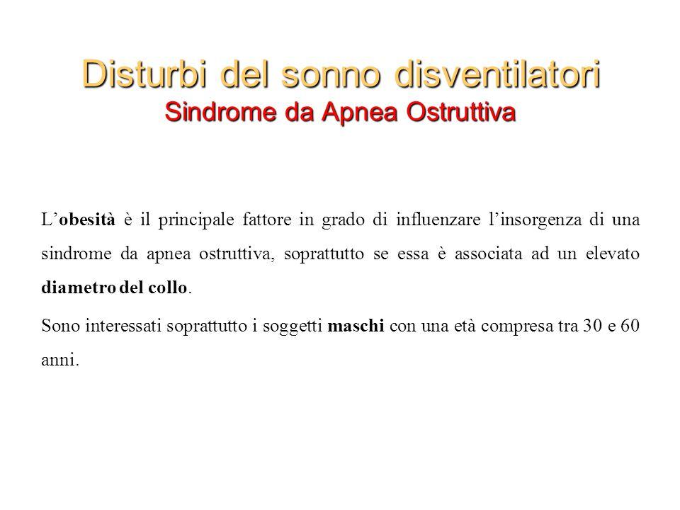 Disturbi del sonno disventilatori Sindrome da Apnea Ostruttiva