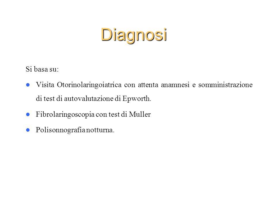 Diagnosi Si basa su: Visita Otorinolaringoiatrica con attenta anamnesi e somministrazione di test di autovalutazione di Epworth.