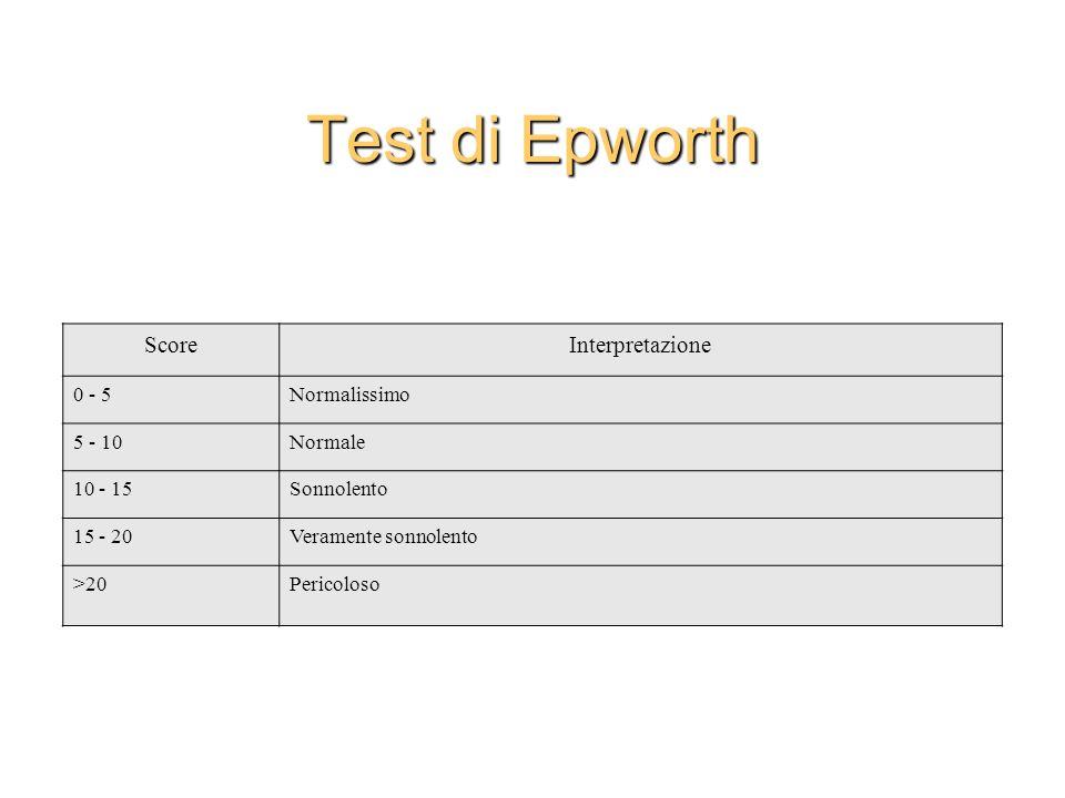 Test di Epworth Score Interpretazione 0 - 5 Normalissimo 5 - 10