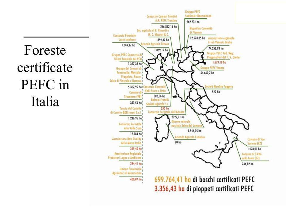 Foreste certificate PEFC in Italia