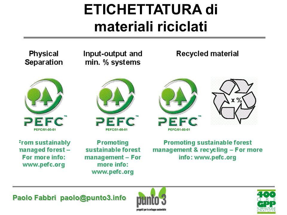 ETICHETTATURA di materiali riciclati