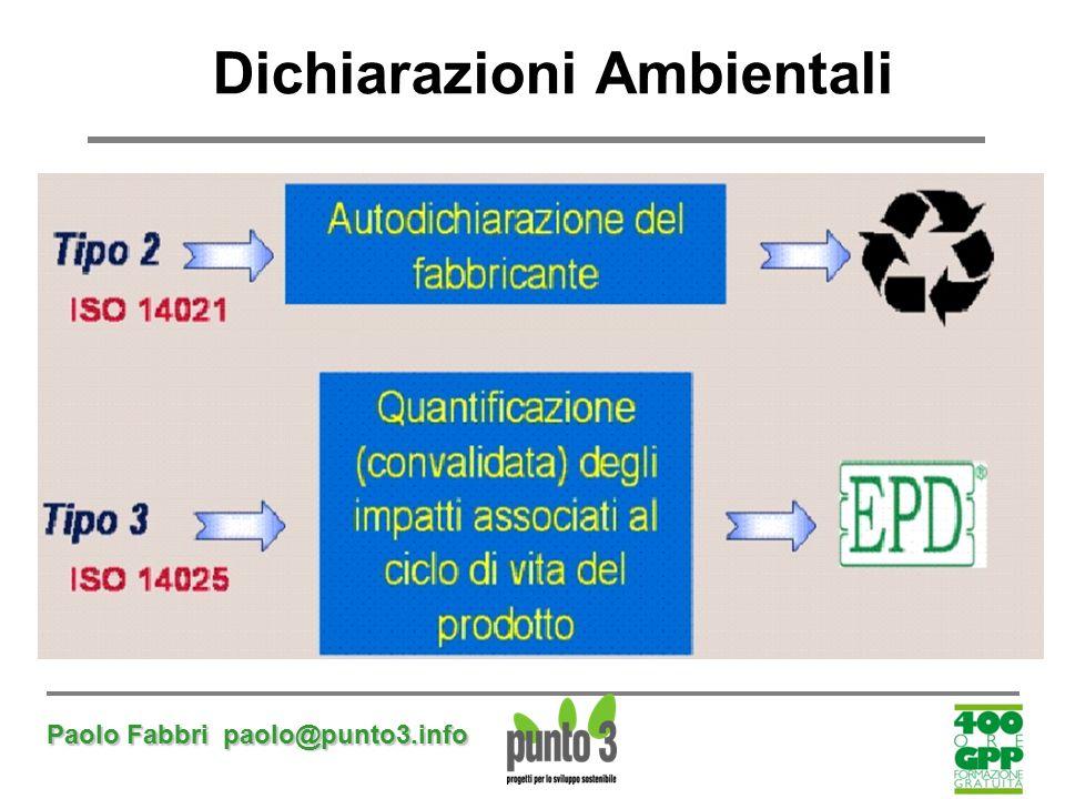 Dichiarazioni Ambientali