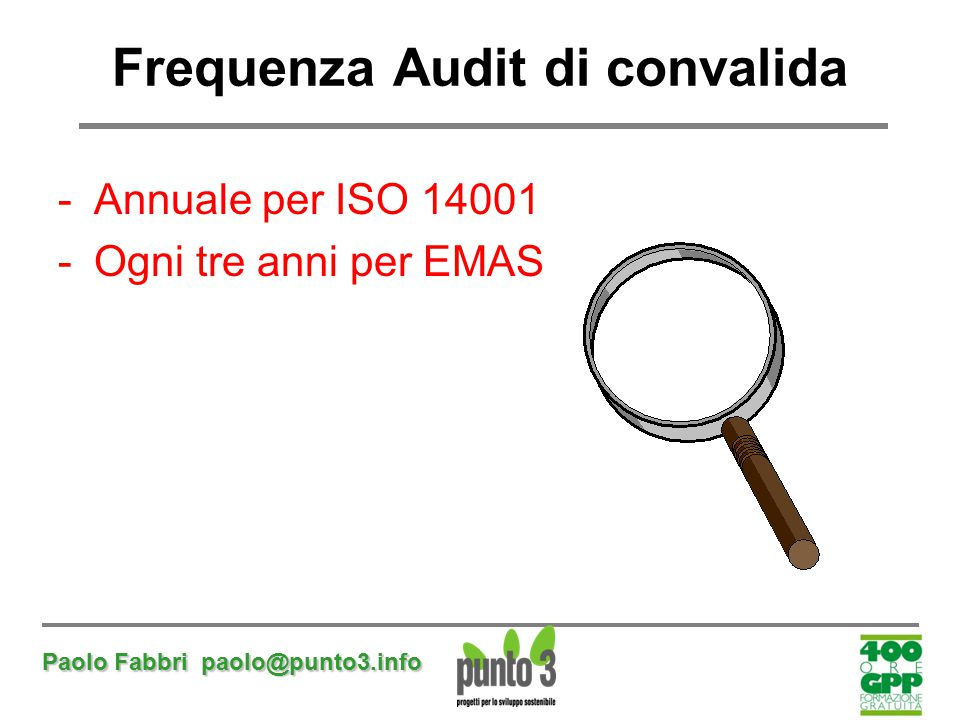 Frequenza Audit di convalida