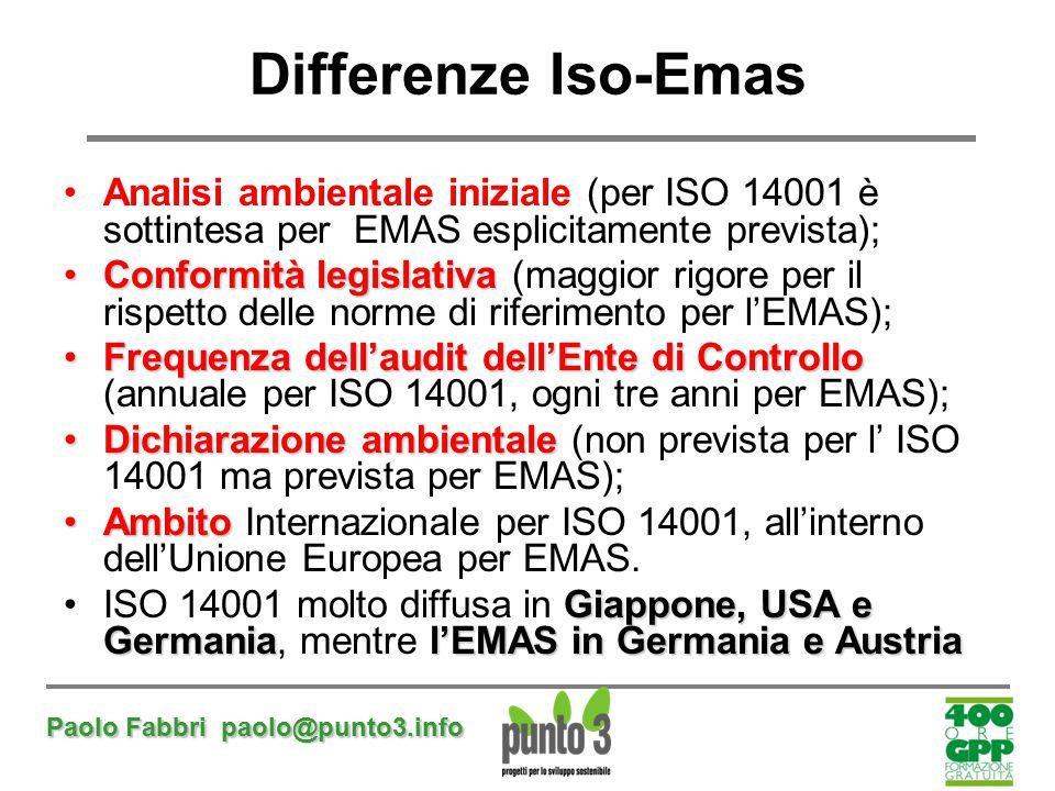Differenze Iso-Emas Analisi ambientale iniziale (per ISO 14001 è sottintesa per EMAS esplicitamente prevista);