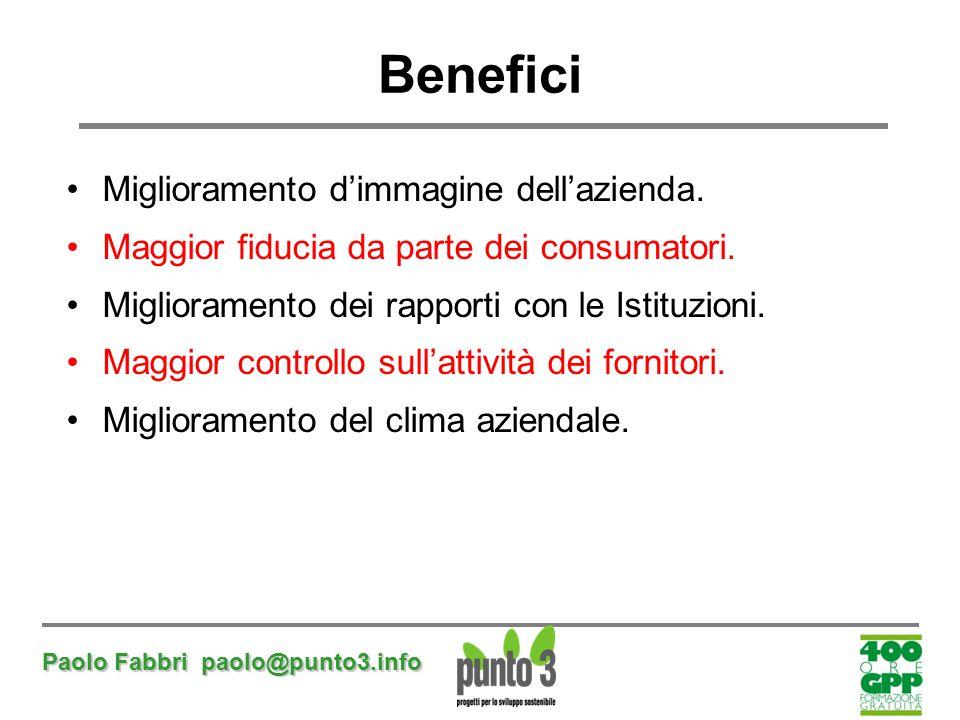 Benefici Miglioramento d'immagine dell'azienda.