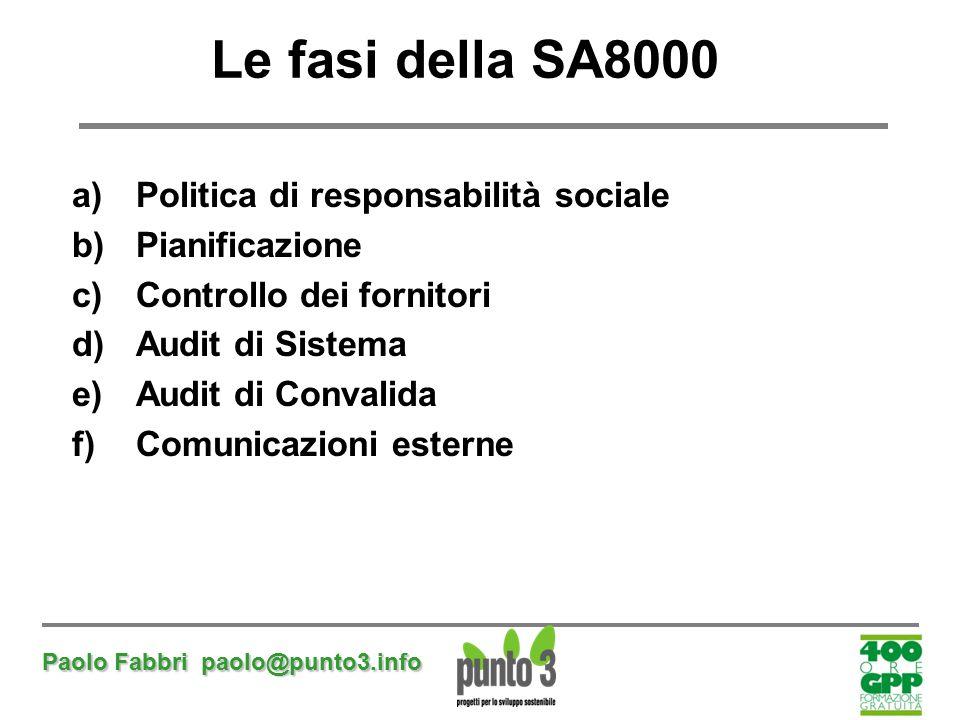 Le fasi della SA8000 Politica di responsabilità sociale Pianificazione