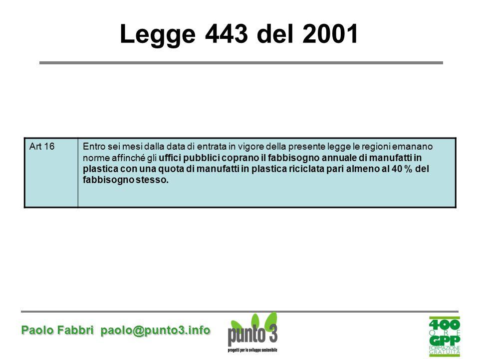 Legge 443 del 2001 Paolo Fabbri paolo@punto3.info Art 16