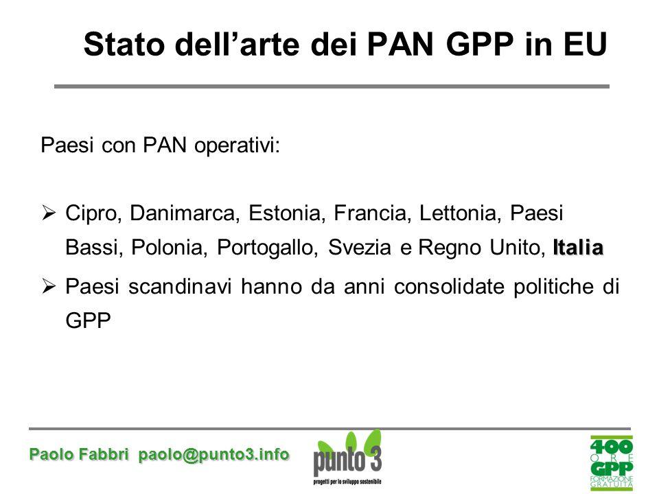 Stato dell'arte dei PAN GPP in EU