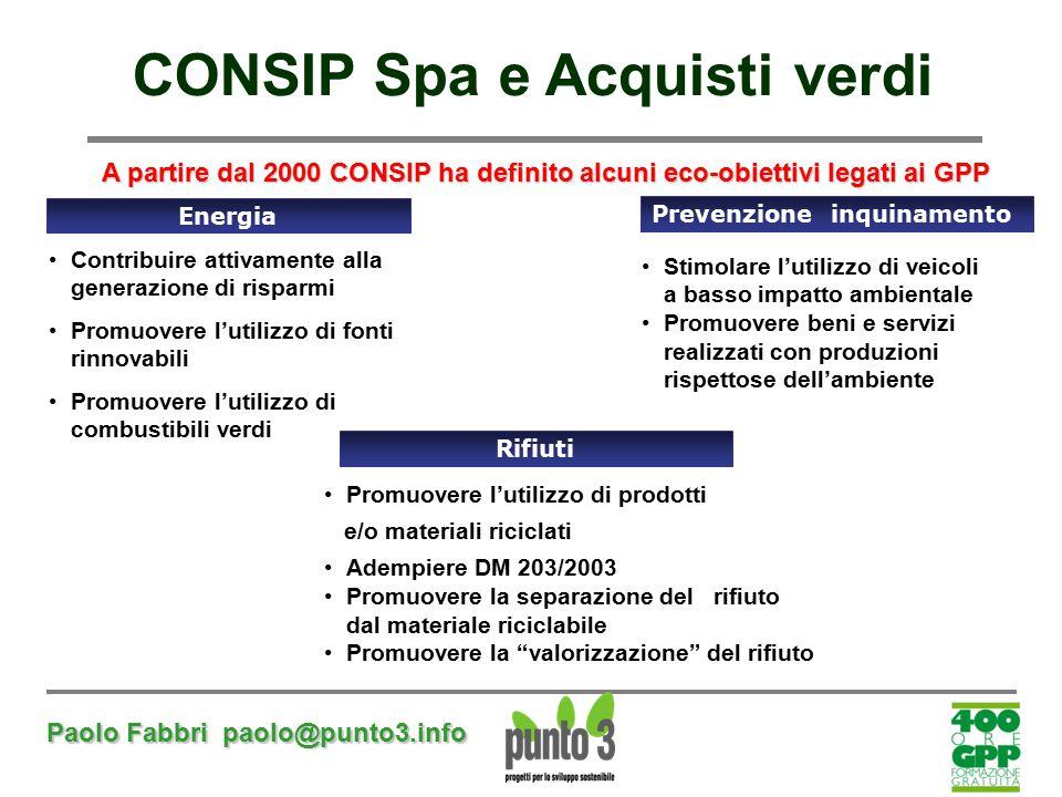 CONSIP Spa e Acquisti verdi
