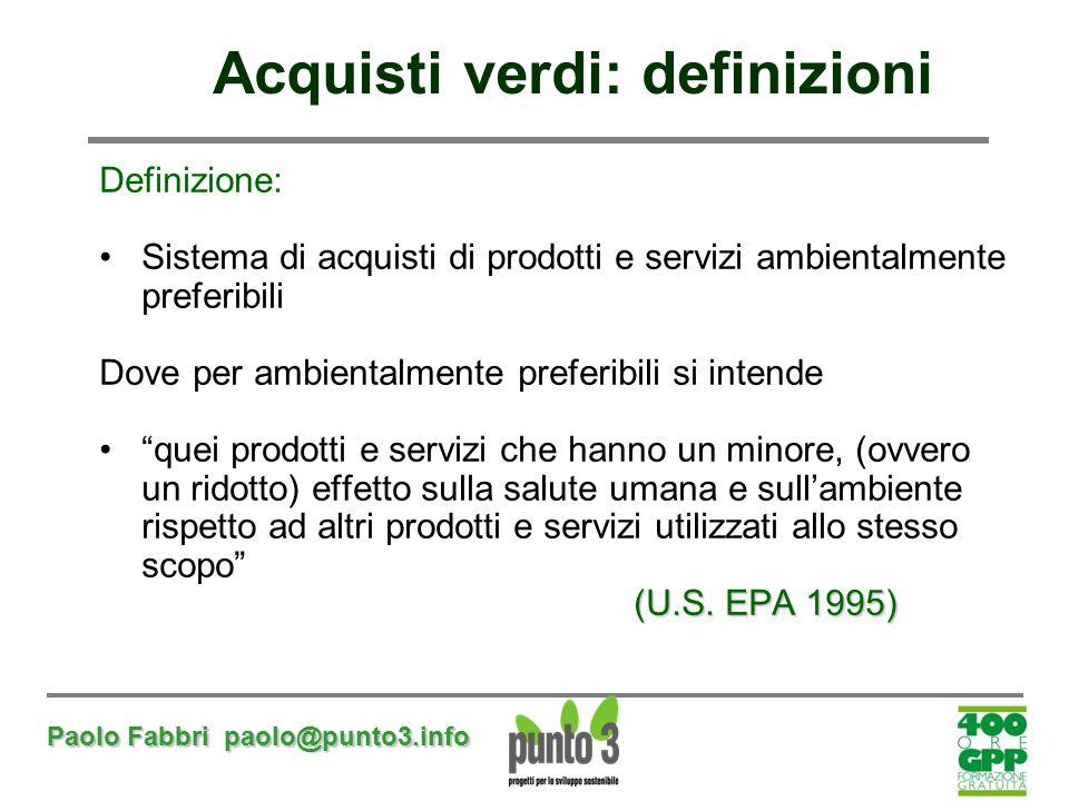 Acquisti verdi: definizioni
