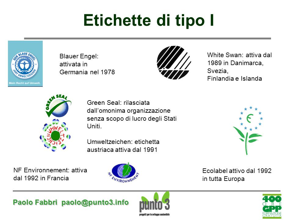 Etichette di tipo I Paolo Fabbri paolo@punto3.info Germania nel 1978