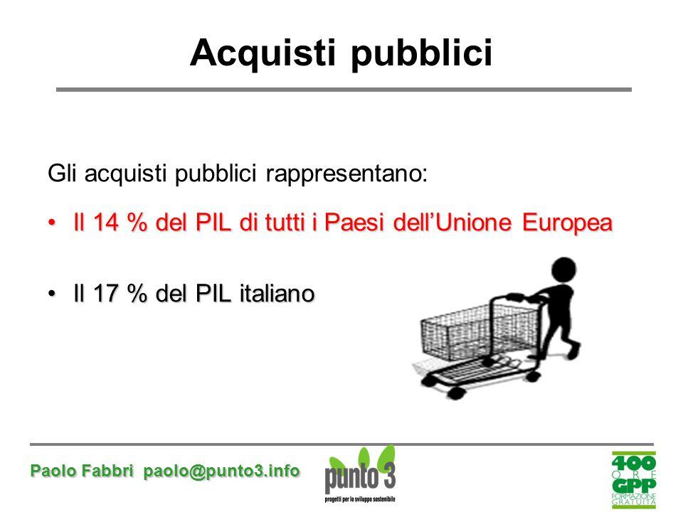 Acquisti pubblici Gli acquisti pubblici rappresentano: